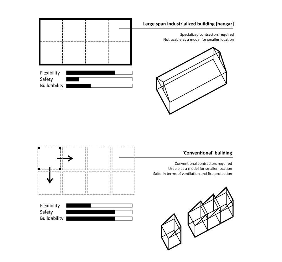 FMD_Typology-scheme