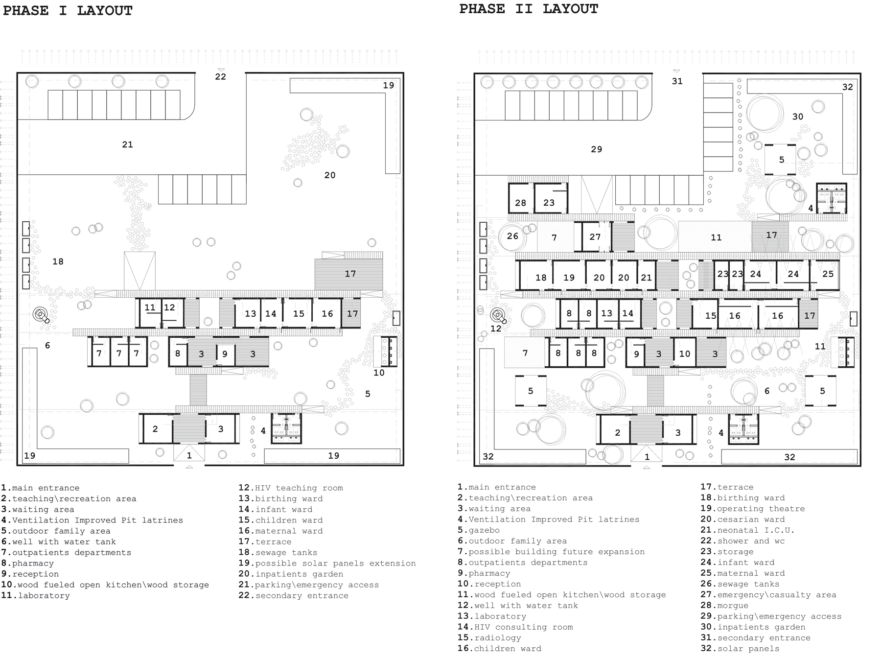 FAREstudio_Pediatric-Health-Clinic_plan
